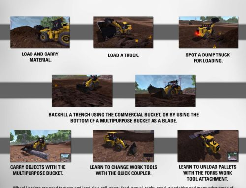 Anatomy of a Small Wheel Loader