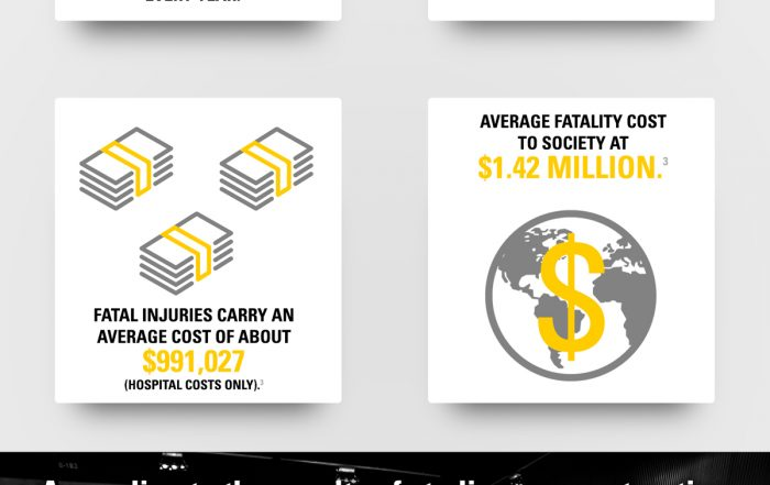 What does a construction accident cost?