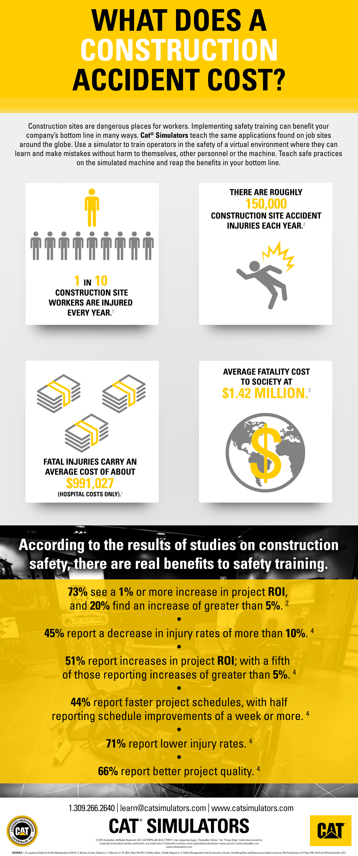 Infographic_Safety_New