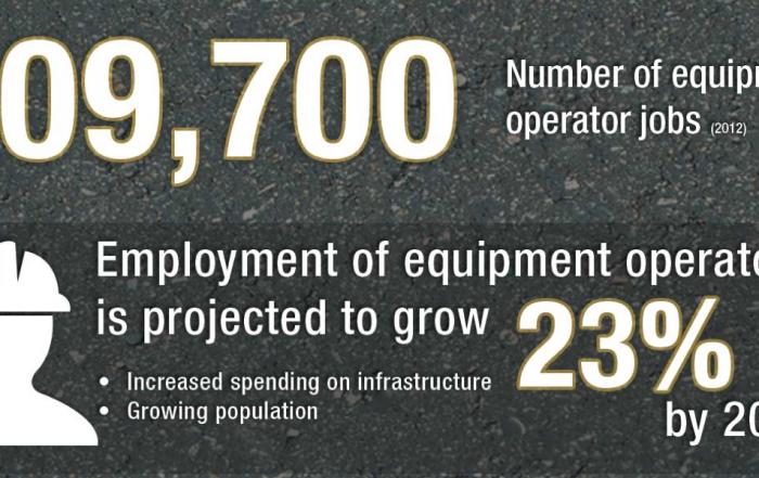 Heavy Equipment Operators in the Workforce