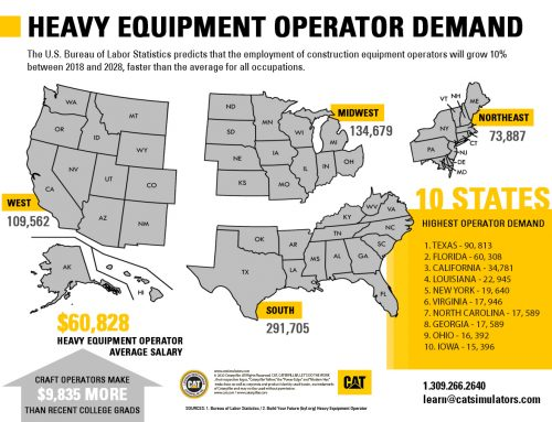Heavy Equipment Operator Demand